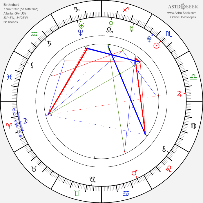 Christopher Tavarez - Astrology Natal Birth Chart
