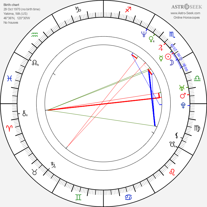 Christopher Wiehl - Astrology Natal Birth Chart