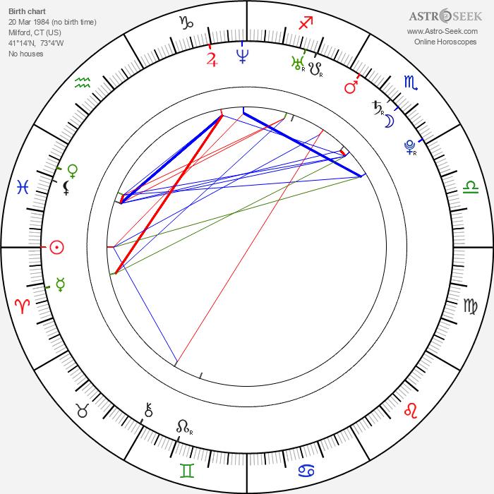 Christy Carlson Romano - Astrology Natal Birth Chart