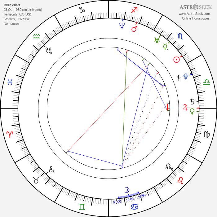 Christy Hemme - Astrology Natal Birth Chart