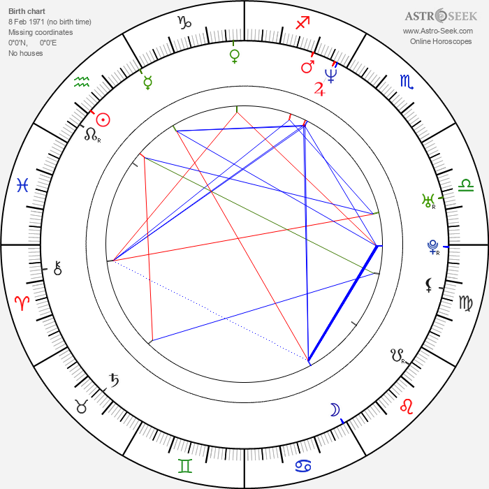 Chuan Lu - Astrology Natal Birth Chart