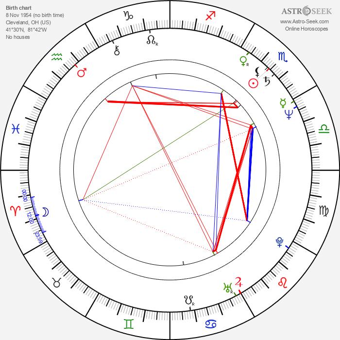 Chuck Cooper - Astrology Natal Birth Chart