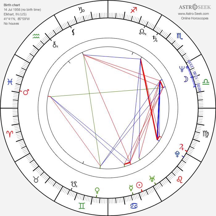 Chuck Vinson - Astrology Natal Birth Chart