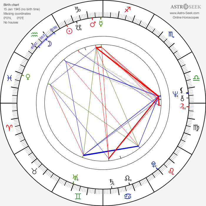 Chun Hsiung Ko - Astrology Natal Birth Chart
