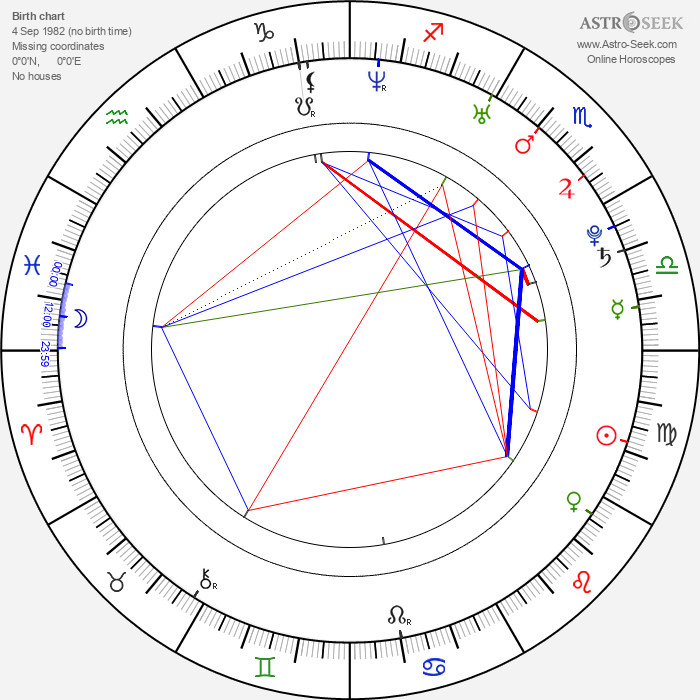 Chun-Ning Chang - Astrology Natal Birth Chart