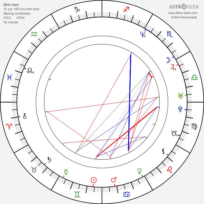 Chung-hoon Chung - Astrology Natal Birth Chart