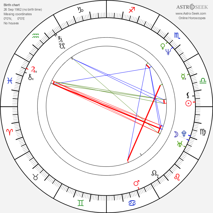 Chunky Pandey - Astrology Natal Birth Chart