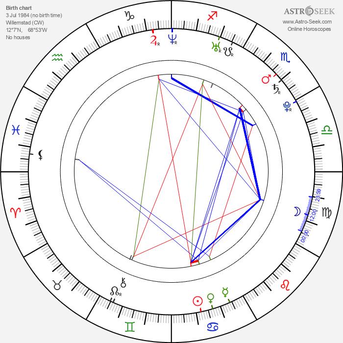 Churandy Martina - Astrology Natal Birth Chart