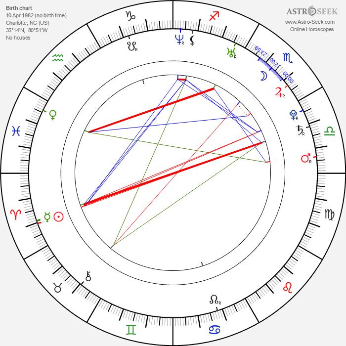 Chyler Leigh - Astrology Natal Birth Chart