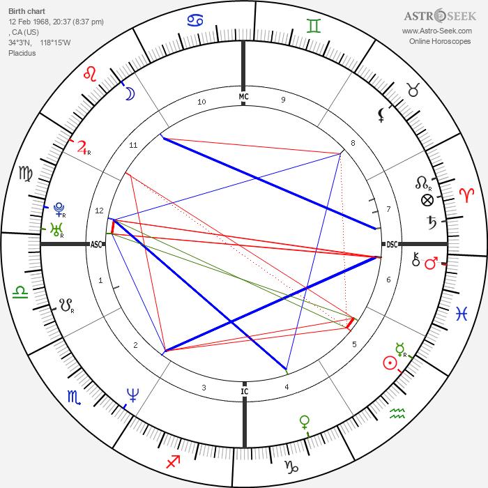 Chynna Phillips - Astrology Natal Birth Chart