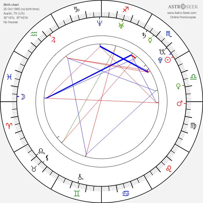 Ciara Harris - Astrology Natal Birth Chart