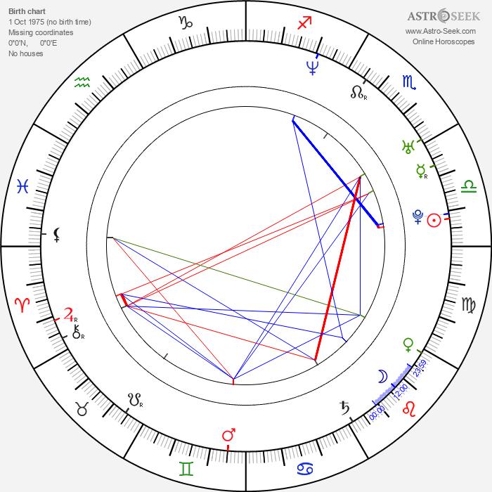 Ciarán McMenamin - Astrology Natal Birth Chart