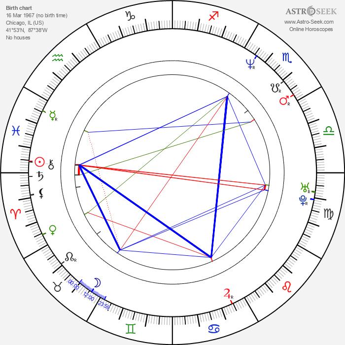 Cie Allman - Astrology Natal Birth Chart