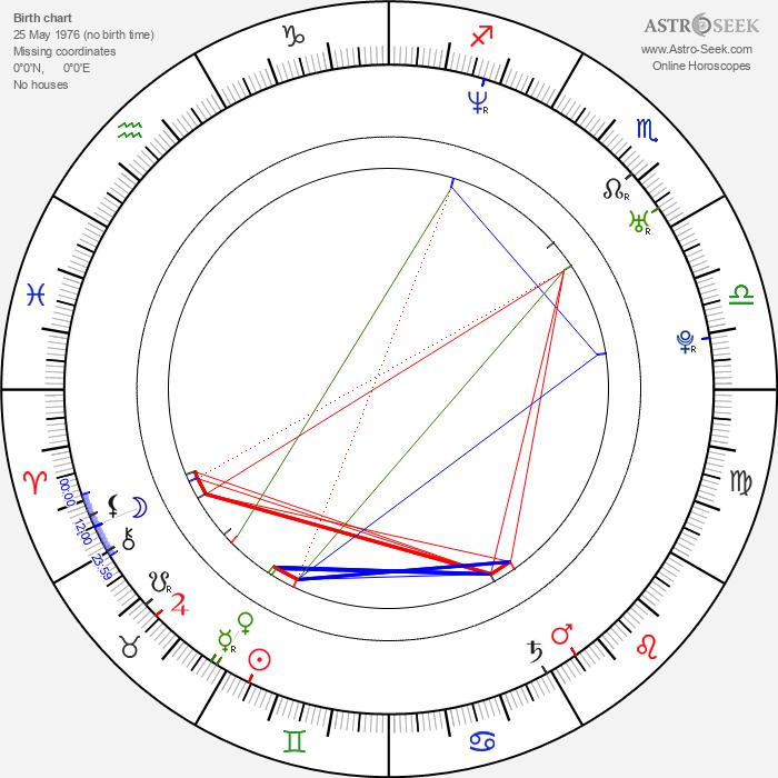 Cillian Murphy - Astrology Natal Birth Chart