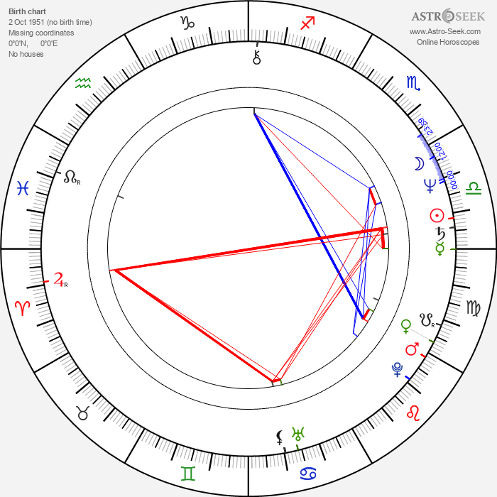 Cindy Benson - Astrology Natal Birth Chart