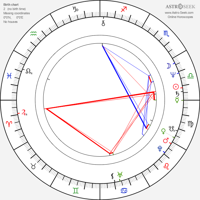 Cindy Benson - Astrology Natal Birth Chart