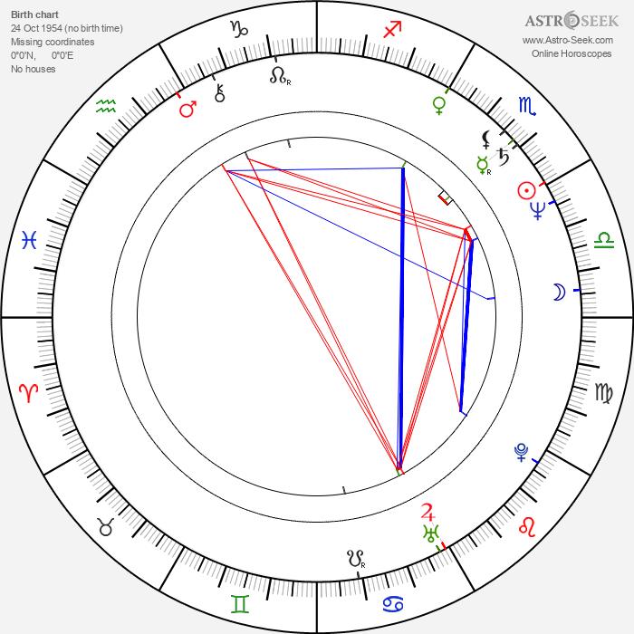 Cindy Tavares-Finson - Astrology Natal Birth Chart