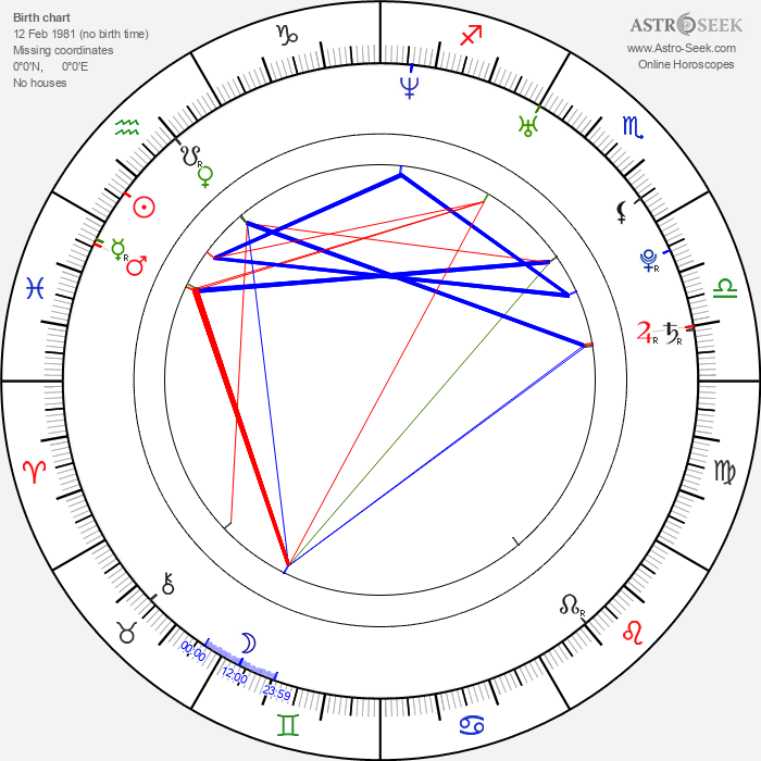 Claire Byrne - Astrology Natal Birth Chart