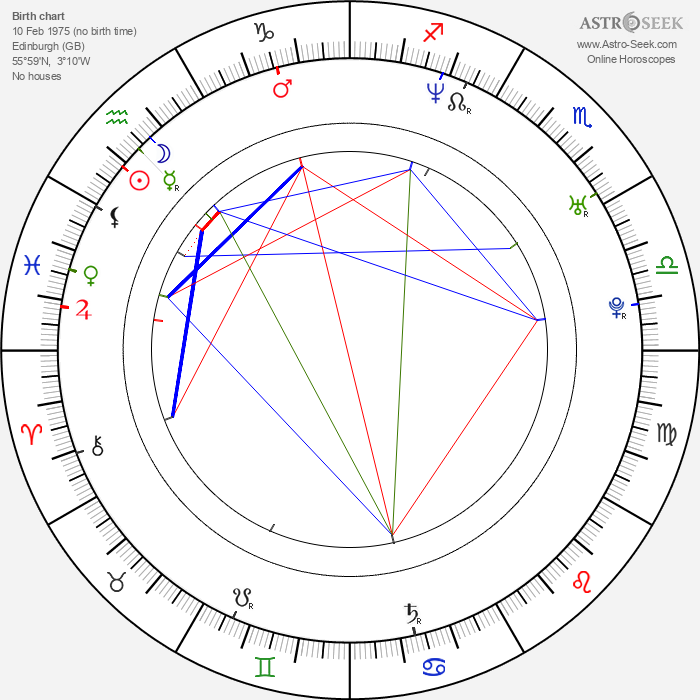 Claire Goose - Astrology Natal Birth Chart