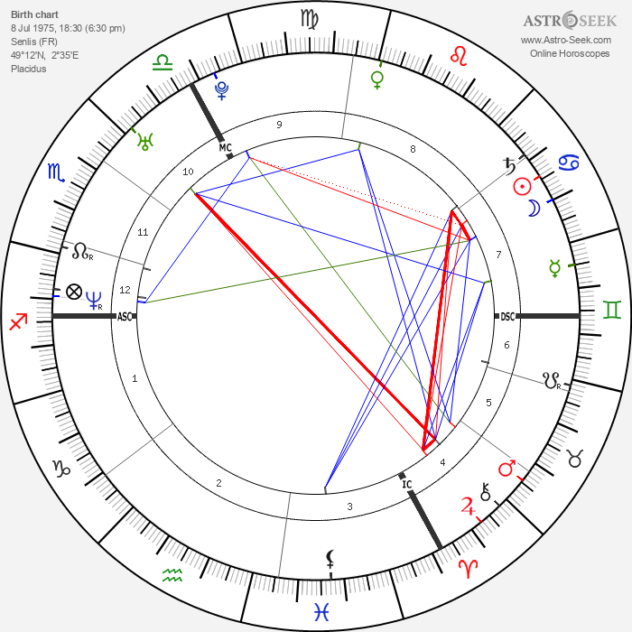 Claire Keim - Astrology Natal Birth Chart