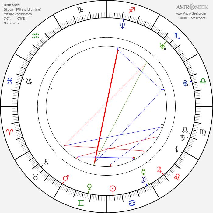 Claire Macaulay - Astrology Natal Birth Chart
