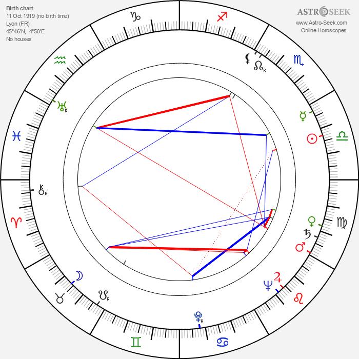 Claire Mafféi - Astrology Natal Birth Chart