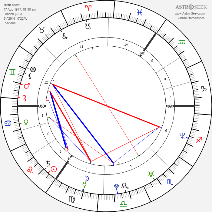 Claire Richards - Astrology Natal Birth Chart