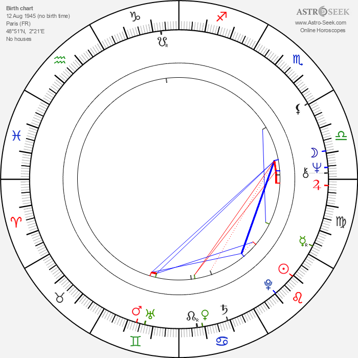 Claire Vernet - Astrology Natal Birth Chart