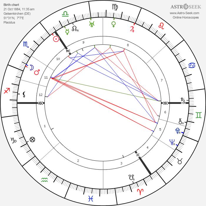 Claire Waldoff - Astrology Natal Birth Chart