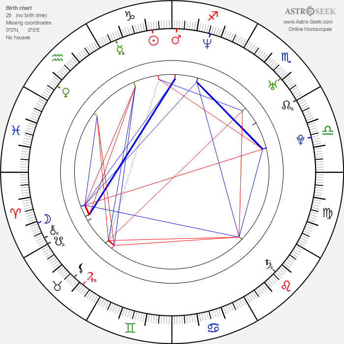 Clara Khoury - Astrology Natal Birth Chart