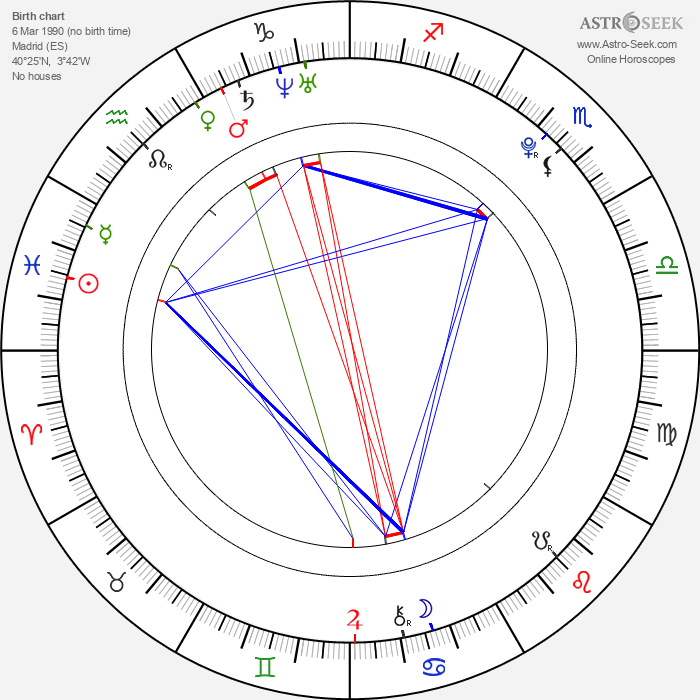 Clara Lago - Astrology Natal Birth Chart