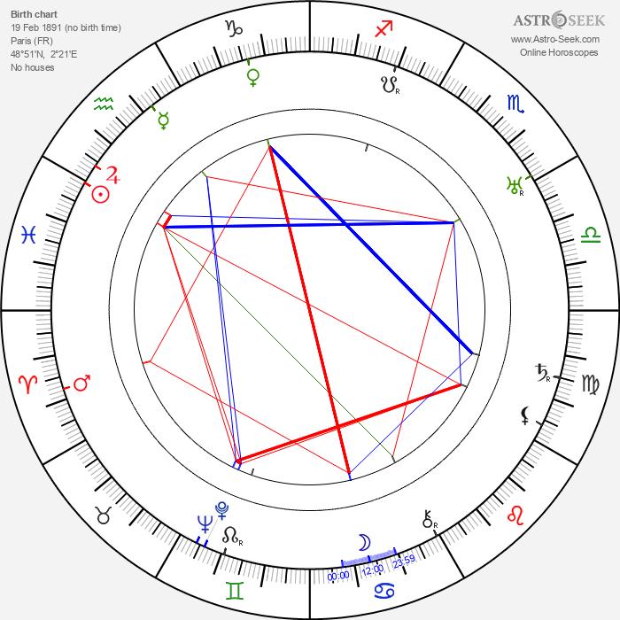 Clara Tambour - Astrology Natal Birth Chart