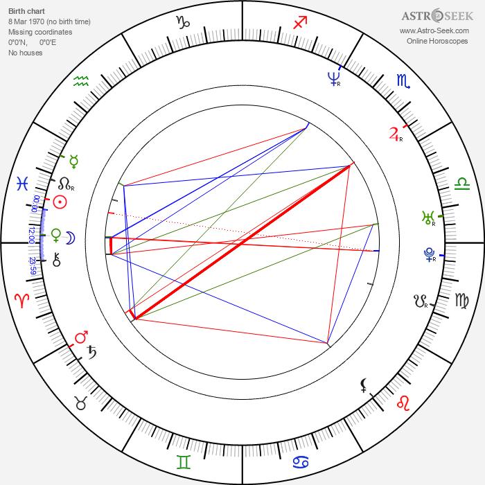 Clara Voda - Astrology Natal Birth Chart