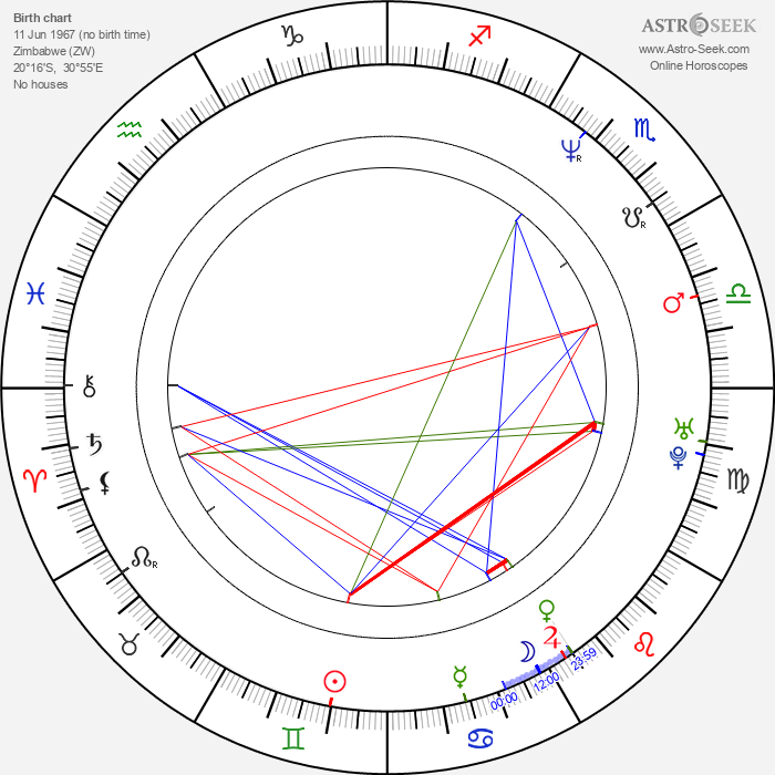 Clare Carey - Astrology Natal Birth Chart