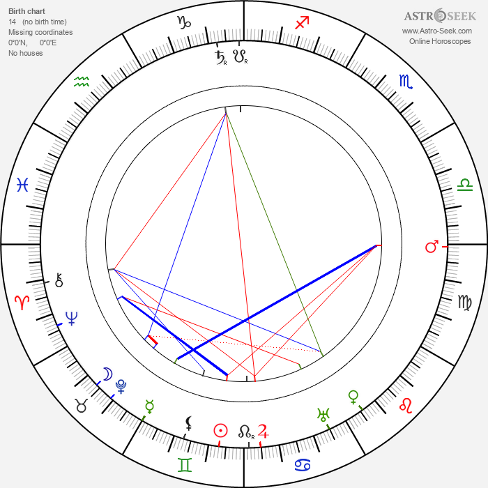 Clare Greet - Astrology Natal Birth Chart