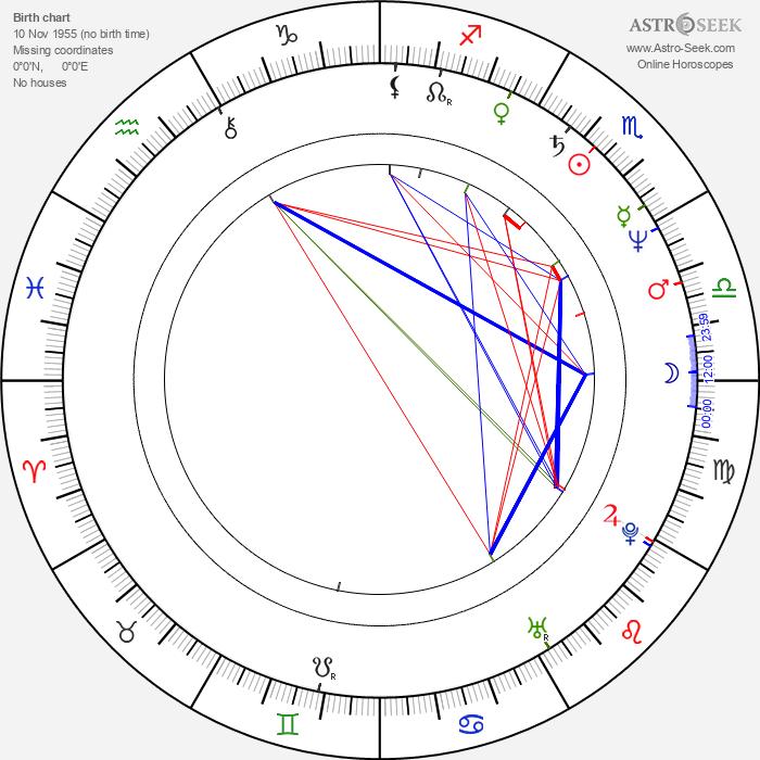 Clare Higgins - Astrology Natal Birth Chart