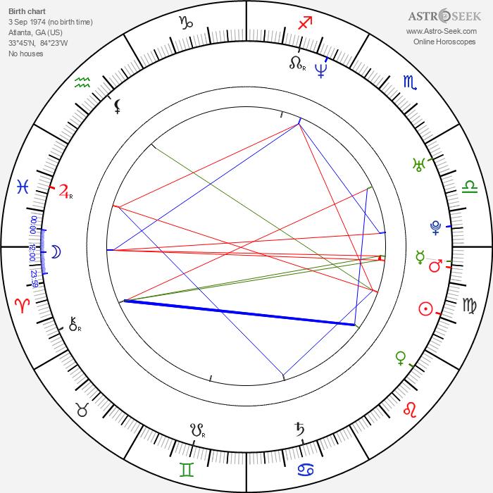 Clare Kramer - Astrology Natal Birth Chart