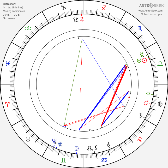 Clarence Muse - Astrology Natal Birth Chart