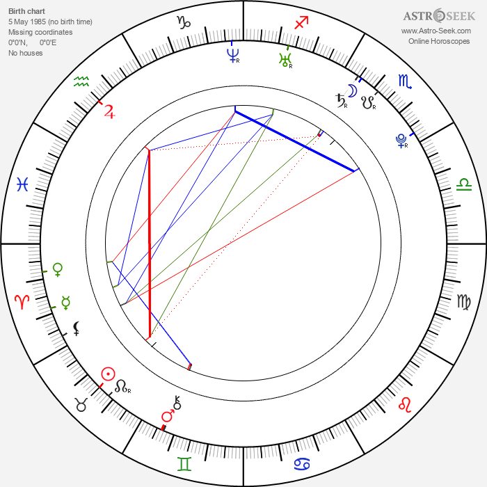 Clark Duke - Astrology Natal Birth Chart