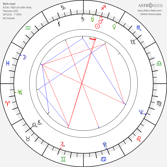 Claude Achard - Astrology Natal Birth Chart
