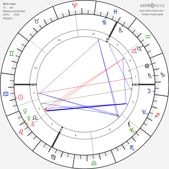 Claude Bernard - Astrology Natal Birth Chart