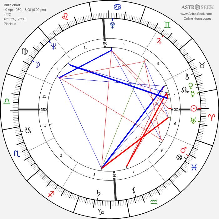 Claude Bolling - Astrology Natal Birth Chart