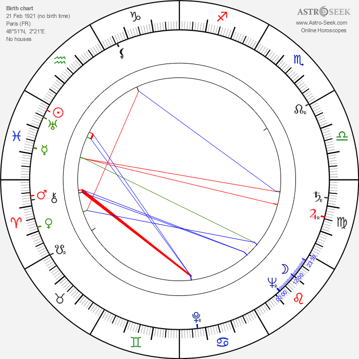 Claude Cerval - Astrology Natal Birth Chart