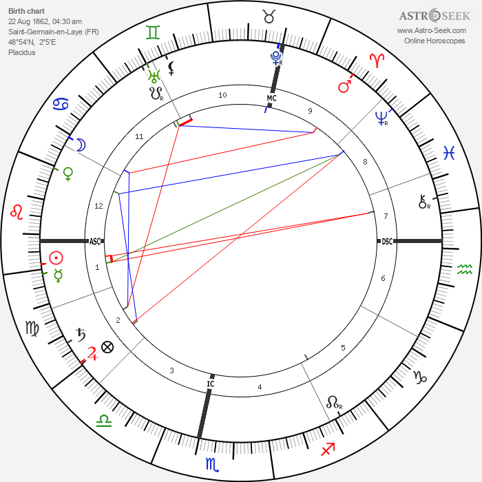 Claude Debussy - Astrology Natal Birth Chart