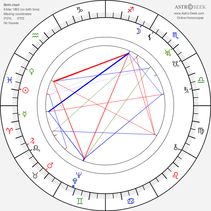Claude France - Astrology Natal Birth Chart