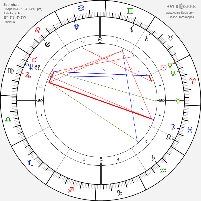 Claude-Jean Philippe - Astrology Natal Birth Chart