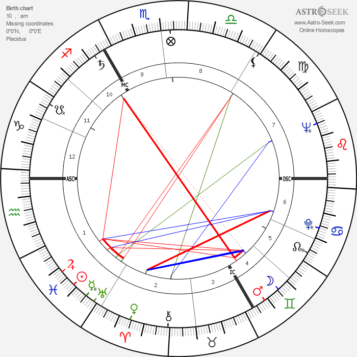 Claude Laydu - Astrology Natal Birth Chart