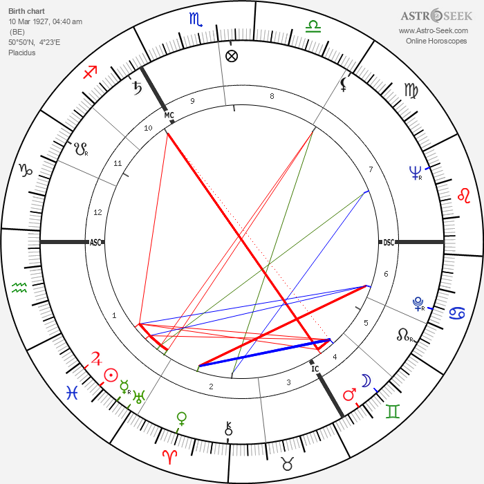 Claude Laydu - Astrology Natal Birth Chart