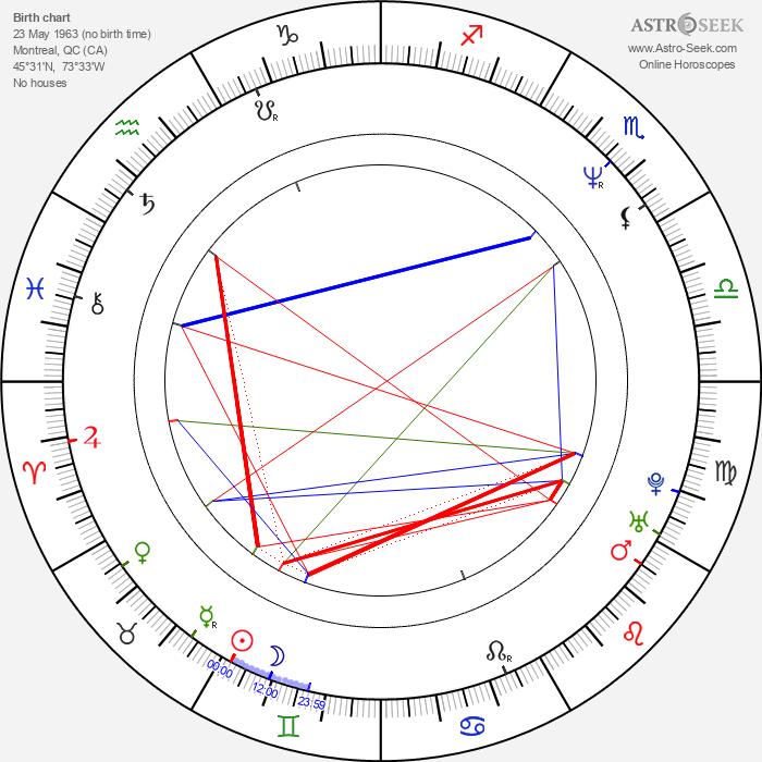 Claude Legault - Astrology Natal Birth Chart