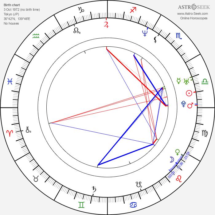 Claude Maki - Astrology Natal Birth Chart